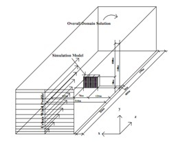 Investigation Of Air Flow Around Buildings Using